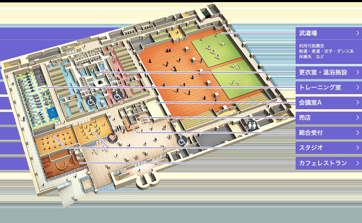 墨田区総合体育館のマップ2階