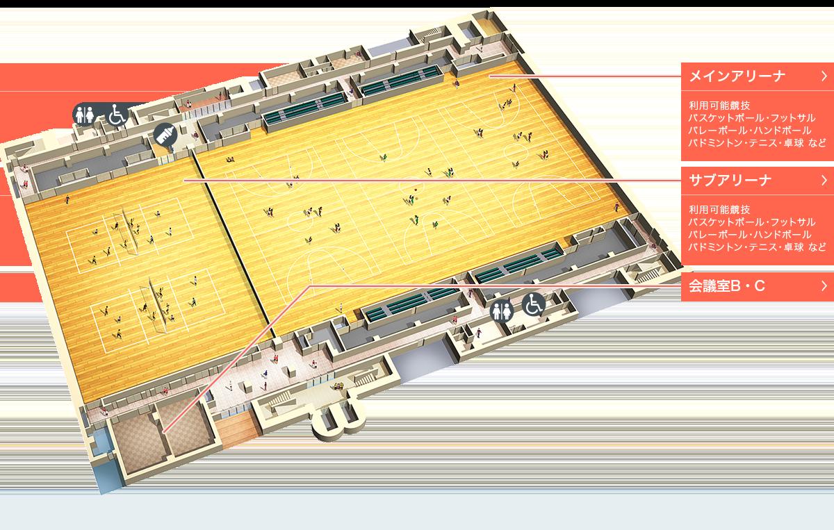墨田区総合体育館のマップ3階